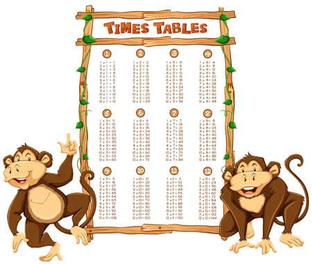 Molde das tabelas de tempo com ilustração de dois macacos. Foto de archivo - 94430038