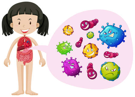 Little girl with bacteria in body illustration