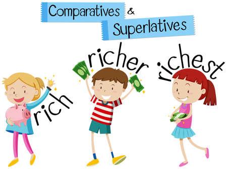 Gramática inglesa para comparativos y superlativos con niños e ilustración rica en palabras Ilustración de vector