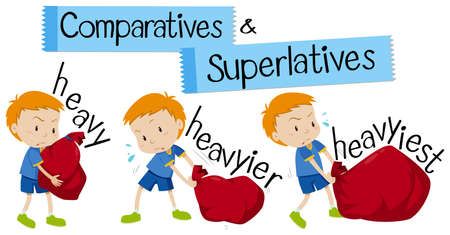 English word for heavy in comparative and superlative forms Vector illustration.