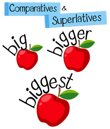 English grammar for comparatives and superlatives with word big with the corresponding cartoon illustration