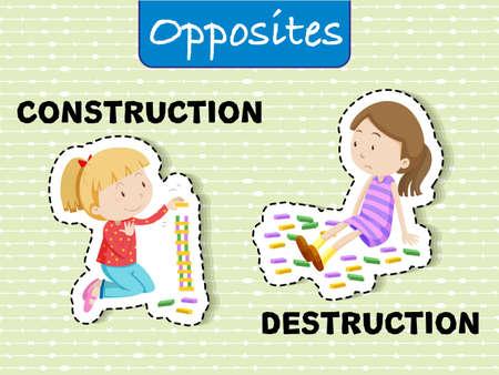 Opposite words for construction and destruction illustration