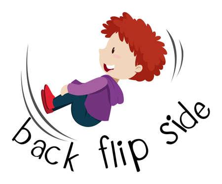 Wordcard for back flip side with boy flipping Vector illustration. Illustration