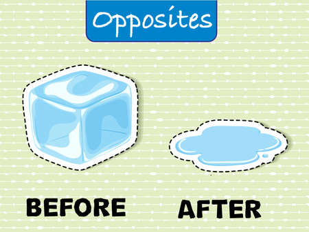 Opposite words for before and after illustration with ice and water