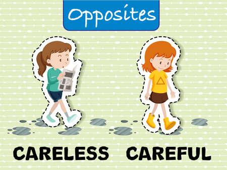 Careless and Careful Opposite Words illustration