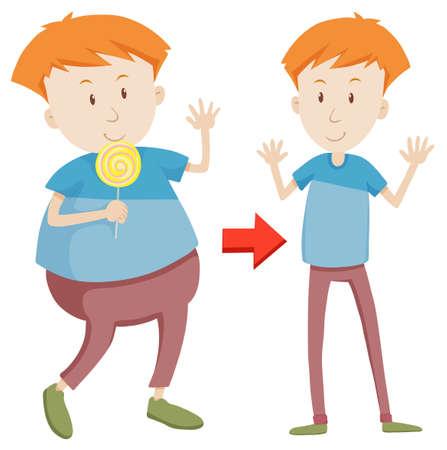 太った男の子のイラストの漫画