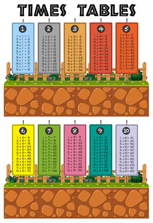A Colourful Math Times Tables illustration Illustration