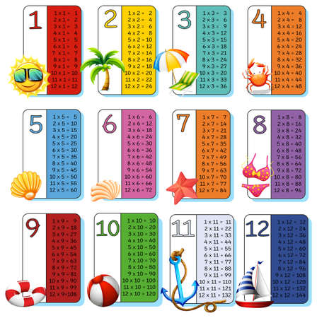 A Set of Math Times Tables Summer Theme illustration