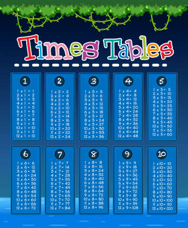 A Blue Math Times Tables illustration Vettoriali