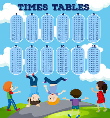 Children with Math Times Tables illustration