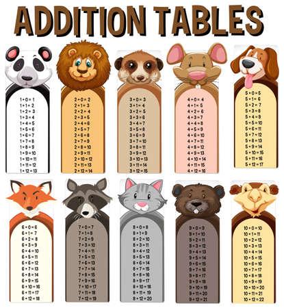 Ilustración de tabla de tiempos de animales y matemáticas