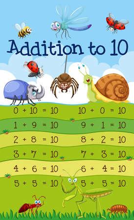 A Math Addition to 10 Lesson illustration Illustration