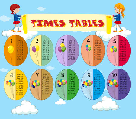 Math Times Tables Sky Theme illustration