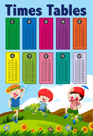 Math Times Tables‰ˆ and Kids illustration Vectores