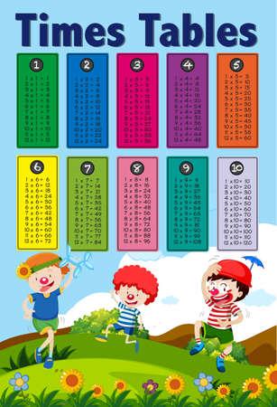 Math Times Tables�� and Kids illustration Çizim