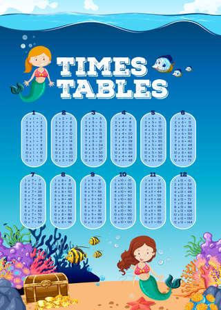 A Math Times Tables Underwater Scene illustration Illustration