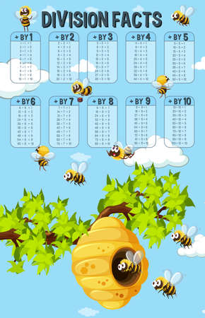 Poster of division facts with bees illustration