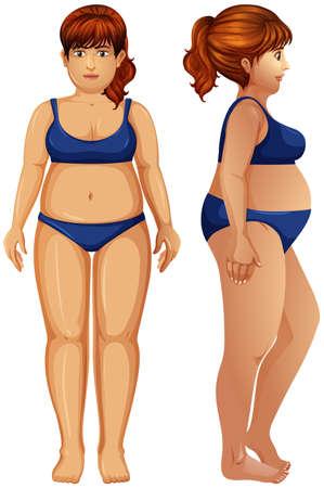 An overweight woman figure illustration