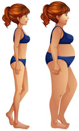 A Woman Body Transformation illustration