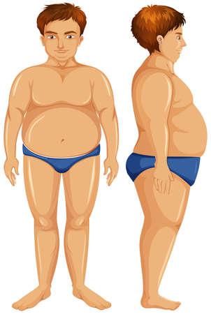 Front and Side Fat Man illustration Ilustração