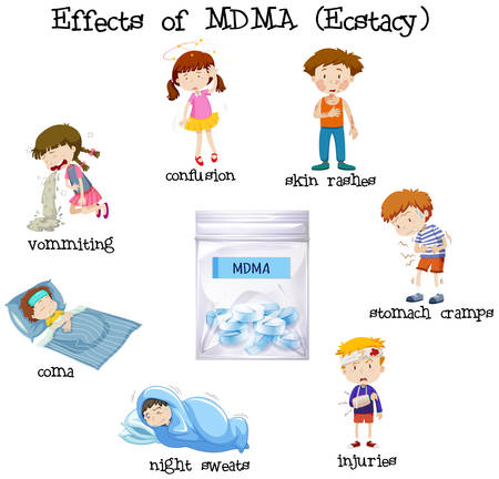Effects of MDMA concept illustration