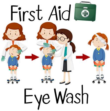 First aid eye wash illustration
