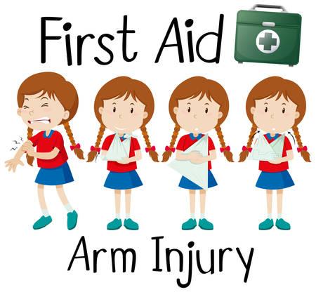 First aid arm injury illustration