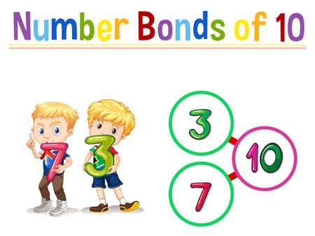 Número de bonos de diez ilustración