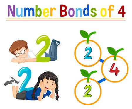 Number bonds of four illustration