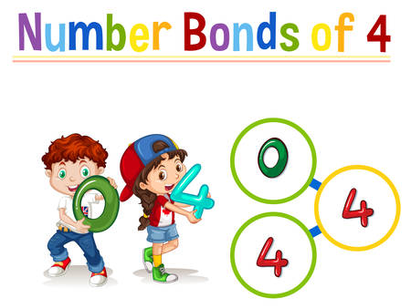 Number bonds of four illustration