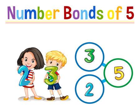 Number bonds of five illustration