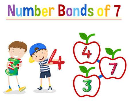 Number bonds of 7 illustration 向量圖像