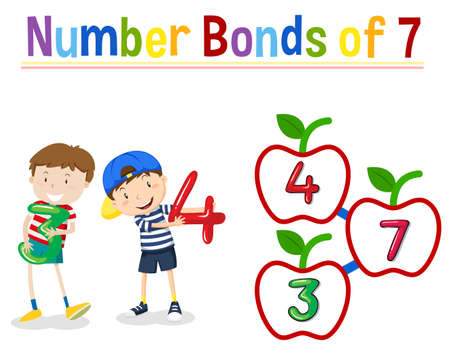 Number bonds of 7 illustration Illustration