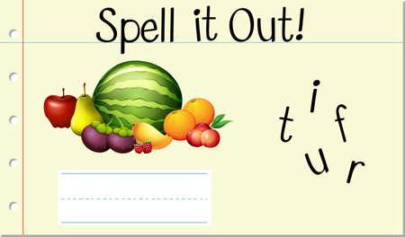 Spell English word fruit illustration