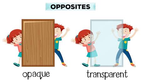 Mot opposé d'illustration opaque et transparente Vecteurs