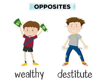 Illustration de mot de vocabulaire opposé anglais Vecteurs