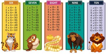Set of times tables illustration