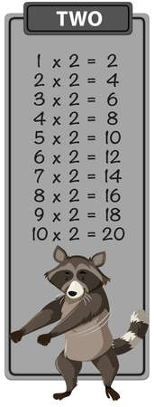 Raccoon on math times table illustration 矢量图像