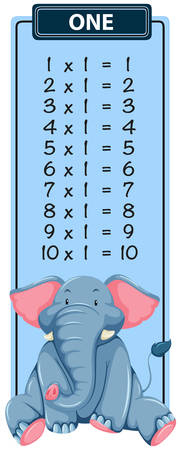 One times table with elephant illustration