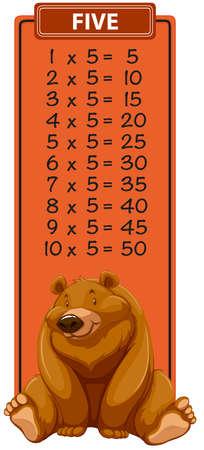 Five times table with bear illustration Vektoros illusztráció