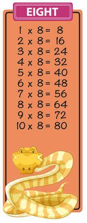 Eight times table with snake illustration Vektoros illusztráció