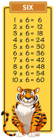 Math six times table illustration