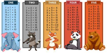 Conjunto de ilustración de tabla de tiempos de animales Ilustración de vector