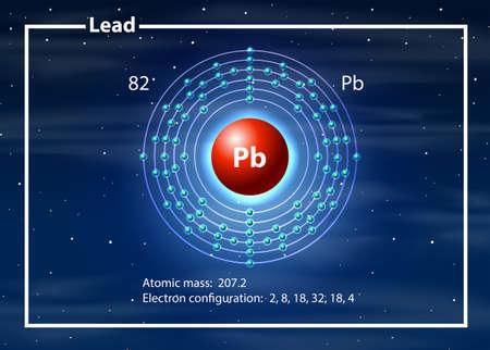 Chemist atom of Lead diagram illustration
