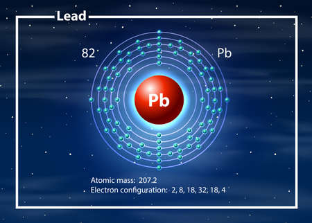 Chemist atom of Lead diagram illustration