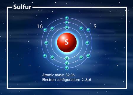 Chemist atom of cobalt diagram illustration Vektorové ilustrace