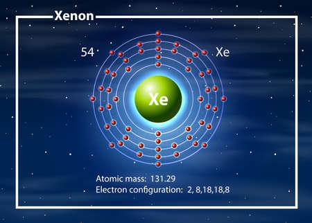 Chemist atom of xenon diagram illustration