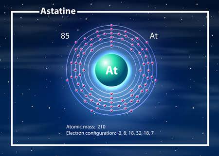 Chemist atom of Astine diagram illustration