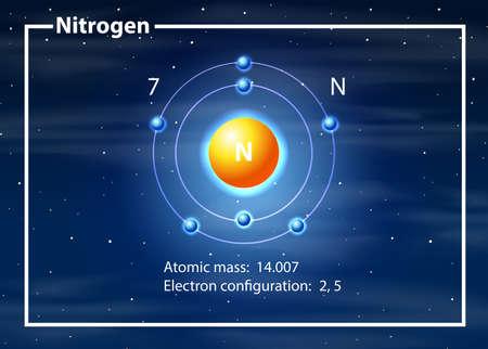 Chemist atom of notrogen diagram illustration Vektorové ilustrace