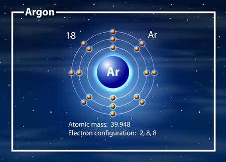 Argon atom diagram concept illustration